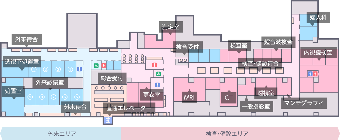 大阪なんばクリニックフロアマップ